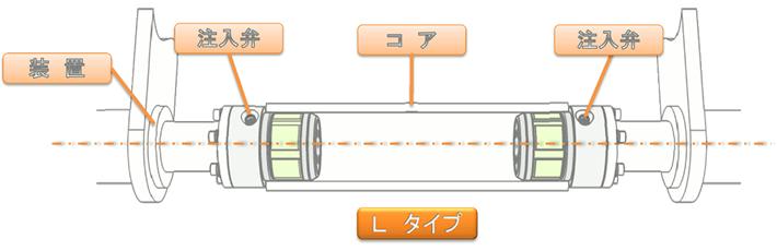 シャフトレス対応型エアチャック Lタイプ